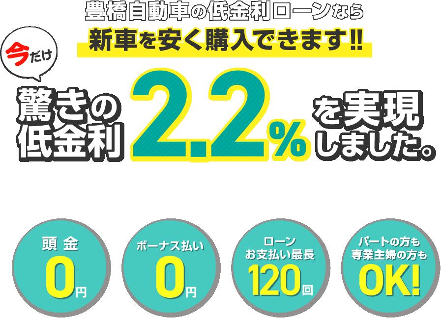 驚きの低金利2.2%を実現しました。